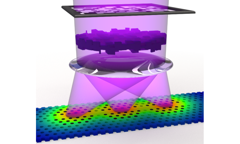 Researchers use holography to improve nanophotonic circuits