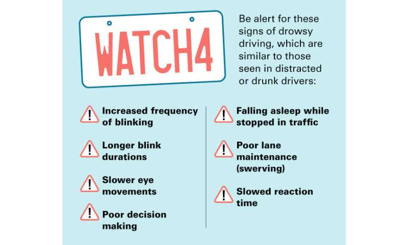 Amazing Sleepy Drivers Make Dangerous Drivershow To Stay Awake