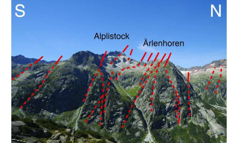 Steep rise of the Bernese Alps