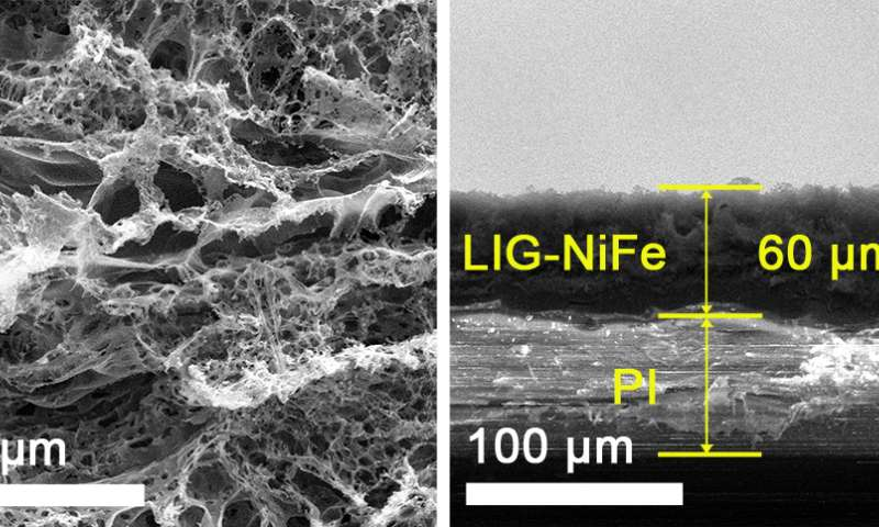Lab develops dual-surface graphene electrode to split water into