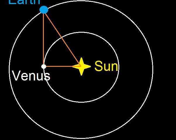 Venus rules the dusk skies at greatest elongation