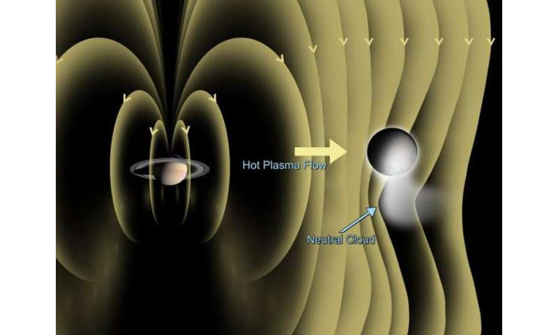 What we're hoping to learn from the magnetic readings of Cassini's final orbits