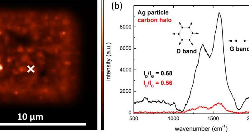 Writing with the electron beam--now in silver