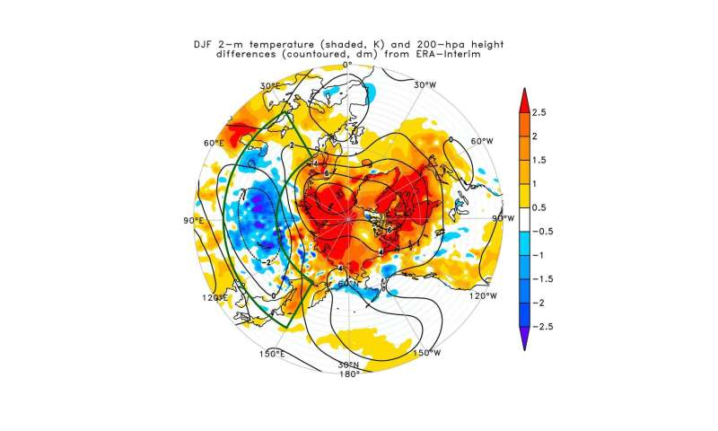 Arctic sea ice loss and the Eurasian winter cooling trend: Is there a link?