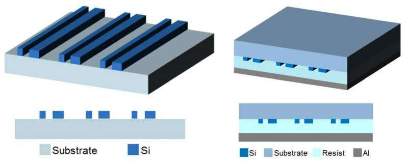 Scientists create bioinspired, widely controllable ultrathin optical components
