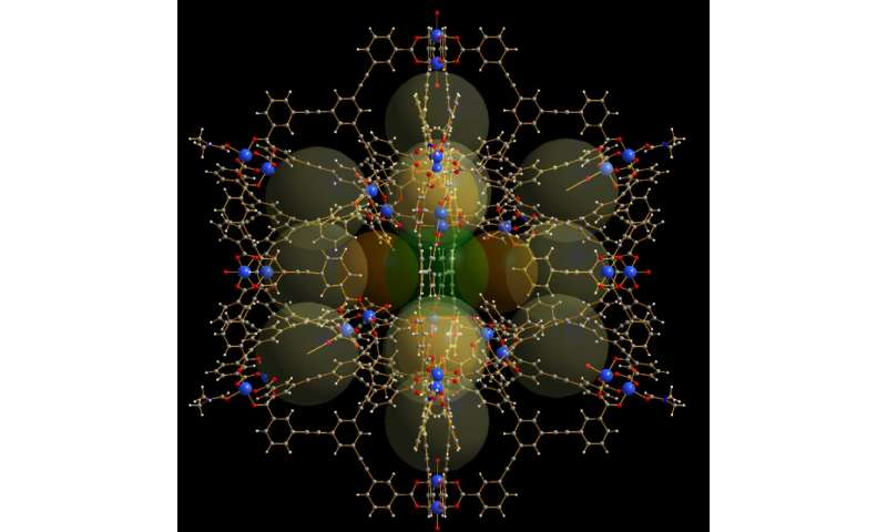 Scientists make giant molecular cages for energy conversion and drug delivery
