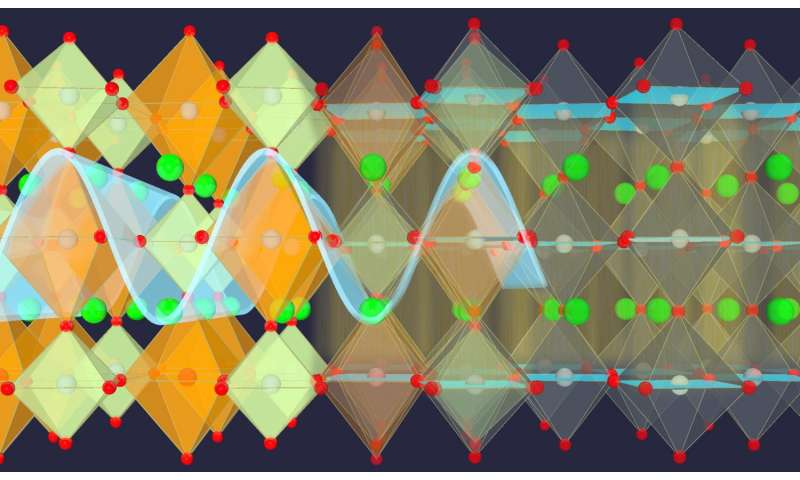 "Scientists shine new light on the ""other high temperature superconductor"""
