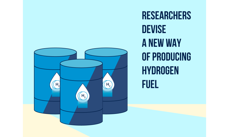 Researchers devise a new way of producing hydrogen fuel