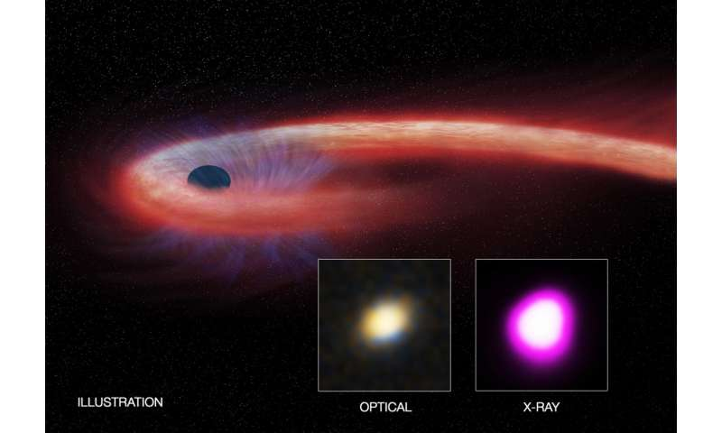 Researchers Discover a Black Hole Feeding Frenzy that Breaks Records