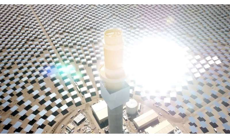 Researchers demonstrate the full process showing how solar thermal energy can split H2O and CO2 to make jet fuel
