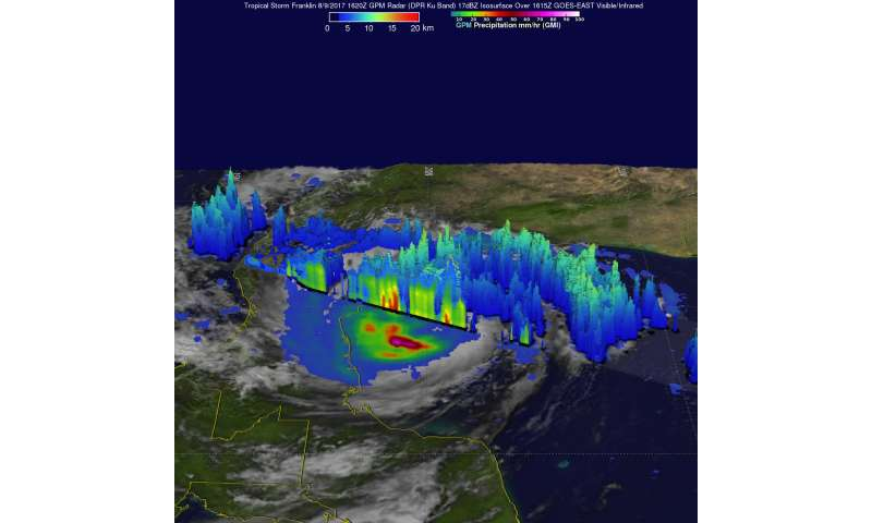 A NASA triple-view of Hurricane Franklin's fade out