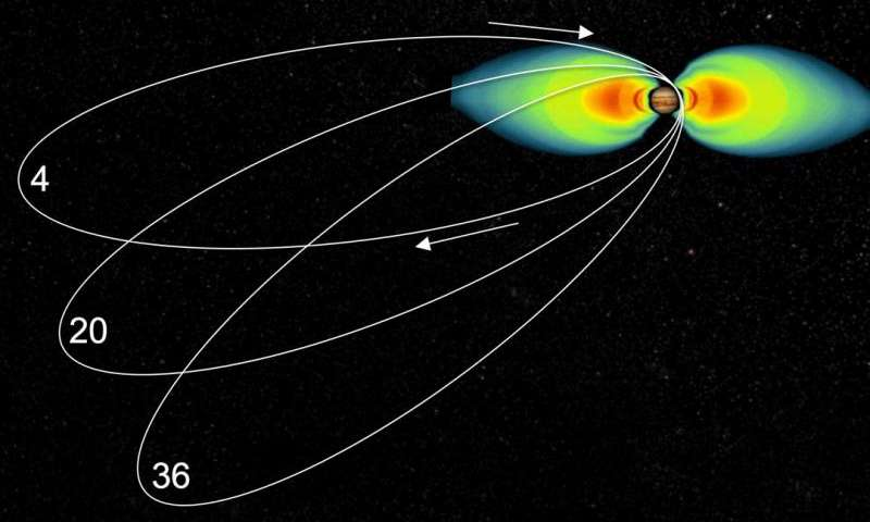 A proposal for Juno to observe the volcanoes of Io