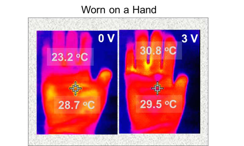 Electrically heated textiles now possible via UMass Amherst research