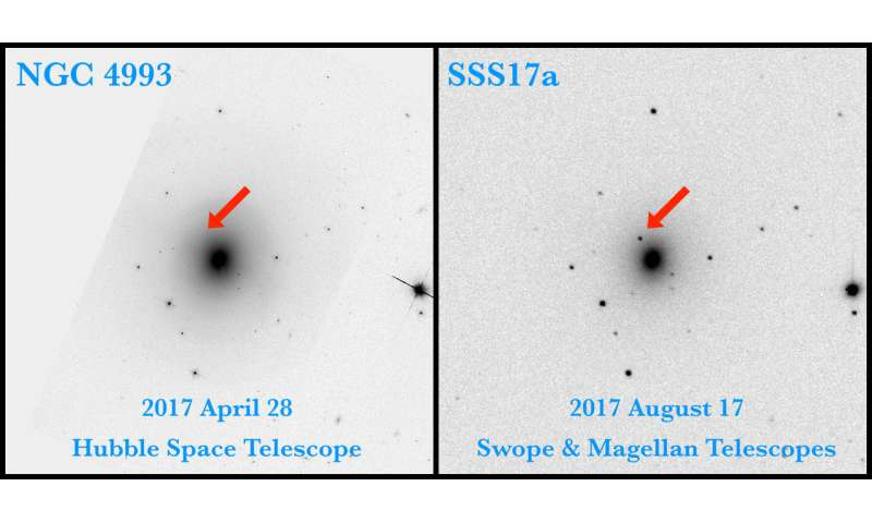 First observations of merging neutron stars mark a new era in astronomy