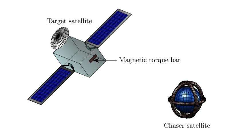 Magnetic space tug could target dead satellites
