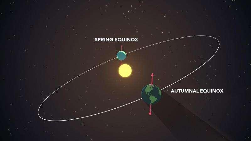 NASA satellites ready when stars and planets align