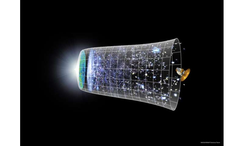 New insights on dark energy