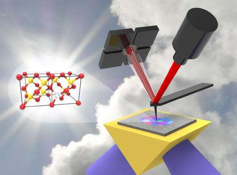 Novel Techniques Examine Solar Cells with Nanoscale Precision