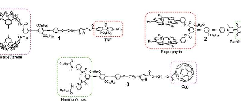 Precisely defined polymer chains now a reality