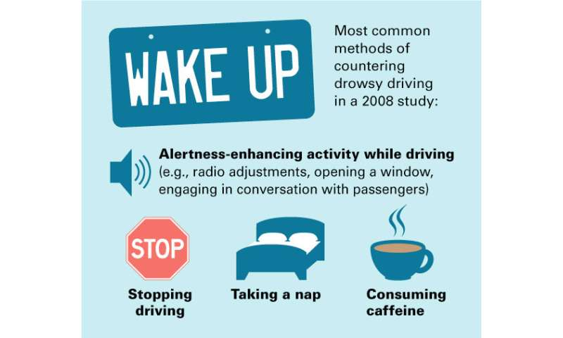 how to stay more awake
