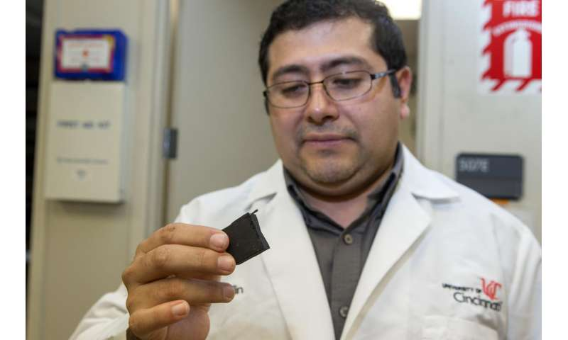 Smoking hot: UC study finds heat of hookah pipe the biggest health culprit for smokers