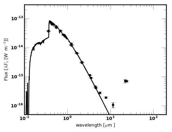Astronomers discover a post-asymptotic giant branch star with unusual evolutionary scenario