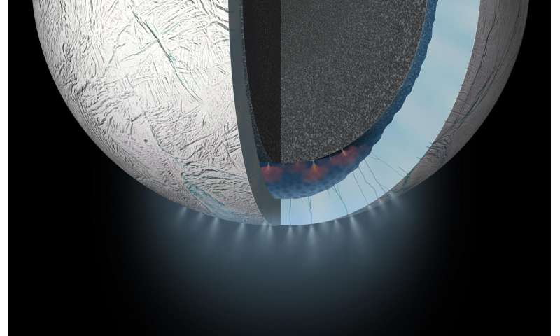 Scientists discover evidence for a habitable region within Saturn's moon Enceladus
