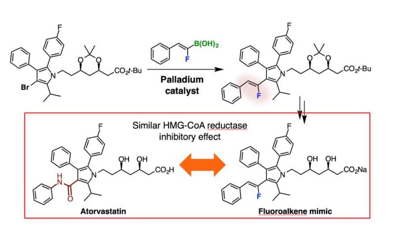 Osaka University chemists unlock the potential of fluoroalkenes
