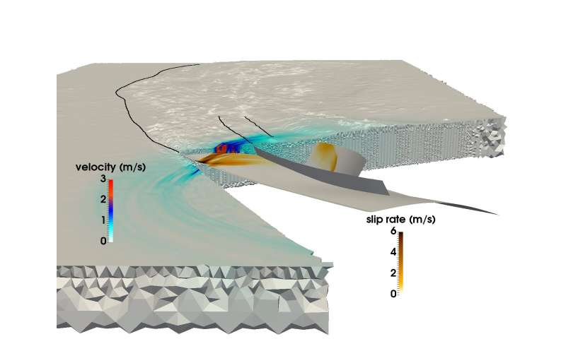 Researchers create largest, longest multiphysics earthquake simulation to date