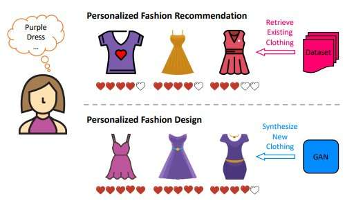 Researchers trained neural networks to be fashion designers (sort of)