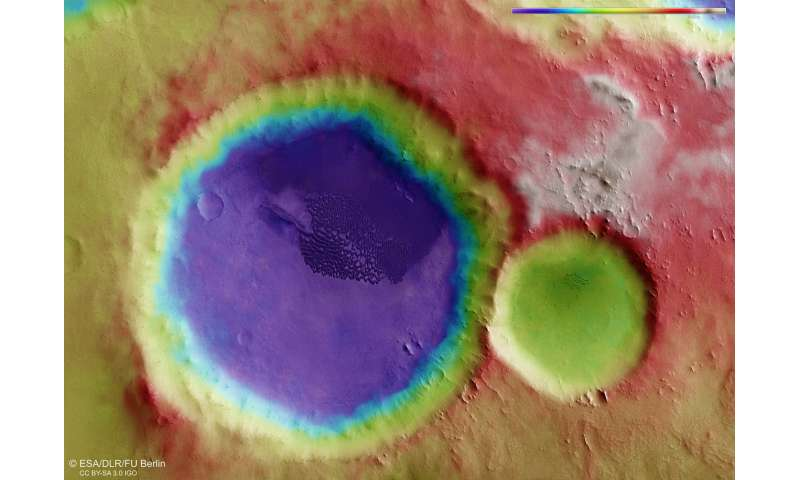 Colourful dunes on wind-swept Mars