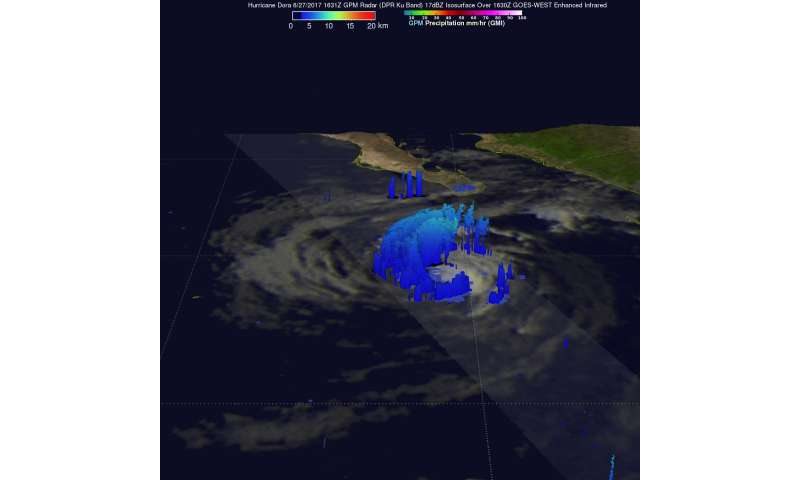 NASA observes Tropical Storm Dora dissipating rapidly