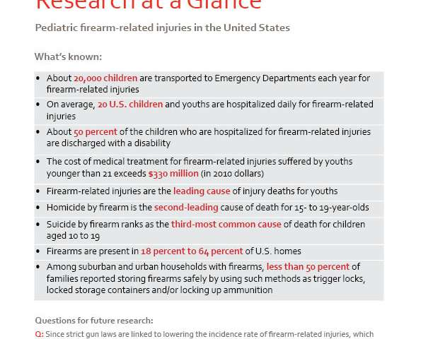 Pediatricians can play a pivotal role in reducing pediatric firearm-related injuries