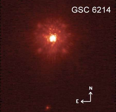 Researchers measure the spin rates of bodies thought to be either planets or tiny 'failed' stars