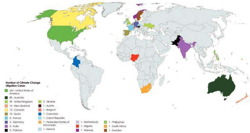 Climate change litigation growing rapidly, says global study