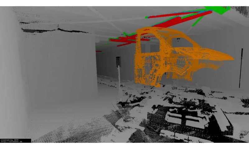 3-D scans for the automotive industry