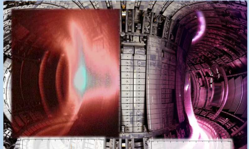Artificial intelligence helps accelerate progress toward efficient fusion reactions
