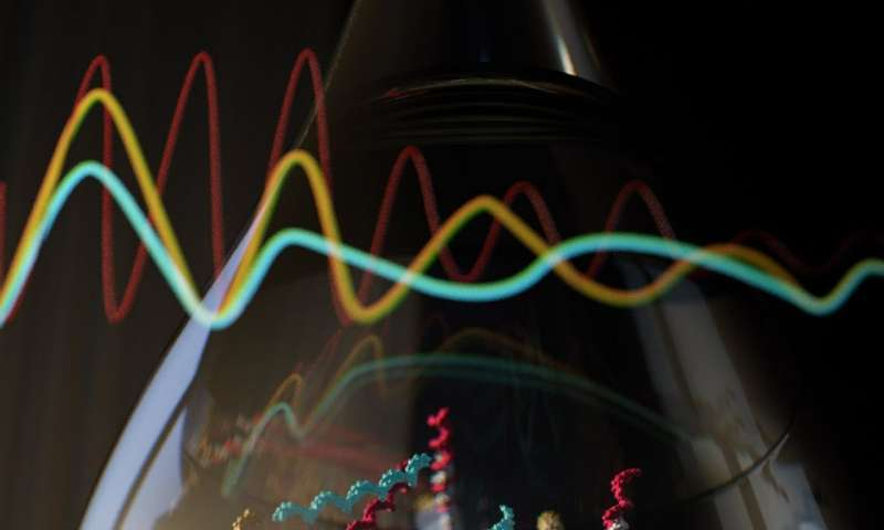 First-of-its-kind chemical oscillator offers new level of molecular control