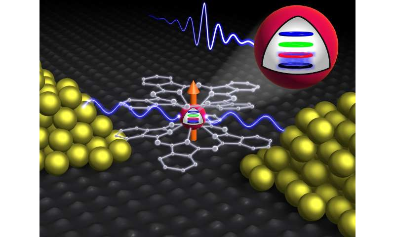 Quantum computing with molecules for a quicker search of unsorted databases