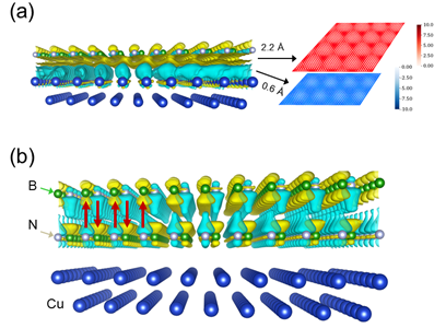 Researchers shape the future of nano-electronics