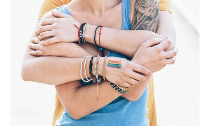 Lesbian info for teens