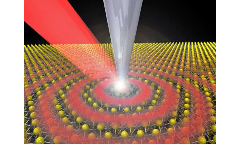 Researchers image quasiparticles that could lead to faster circuits, higher bandwidths