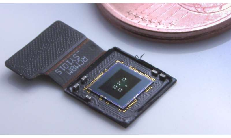 Tiny foveated imaging camera mimics eagle vision