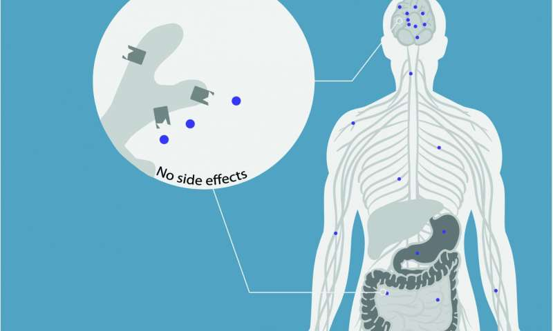 New type of opioid targets pain areas directly avoiding negative side effects