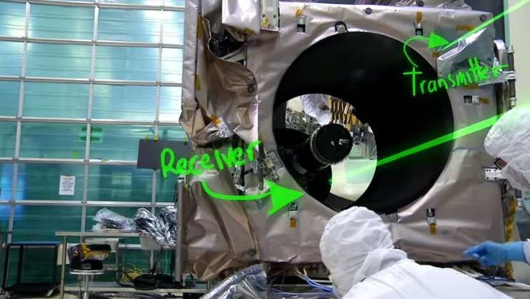 Timing a space laser with a NASA-style stopwatch