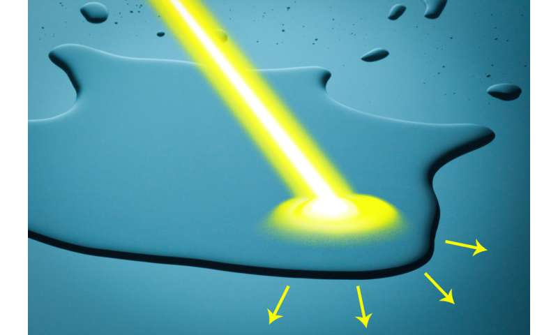 With new method, MIT engineers can control and separate fluids on a surface using only visible light