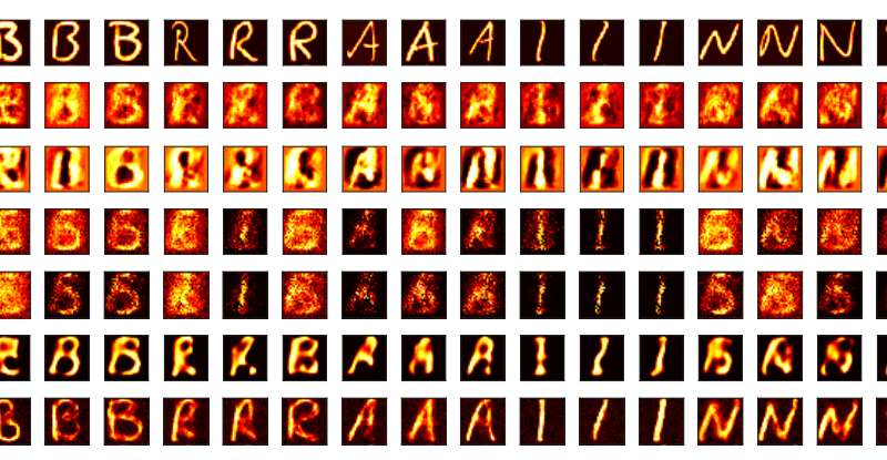 Using deep learning to read images being processed in the brain