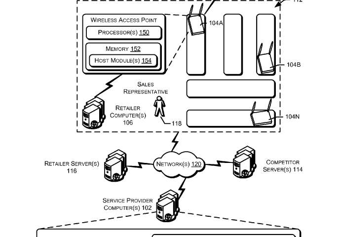 Patent talk: A system to guide price-touring shopper back to base