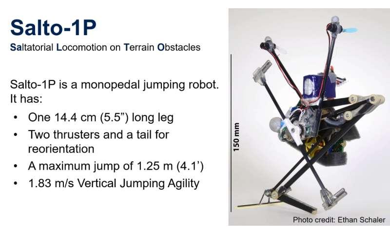 Salto-1P robot: Researchers show off its bouncing talents