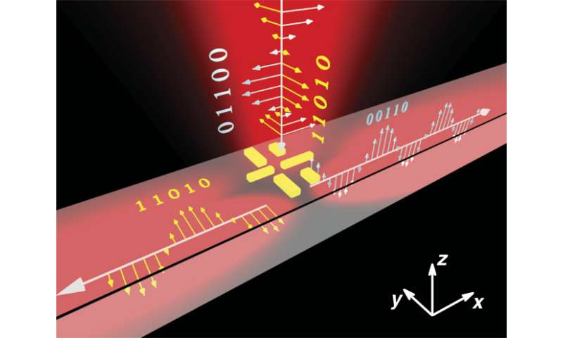 Optical high-bitrate nanoantenna developed for use with optical waveguide